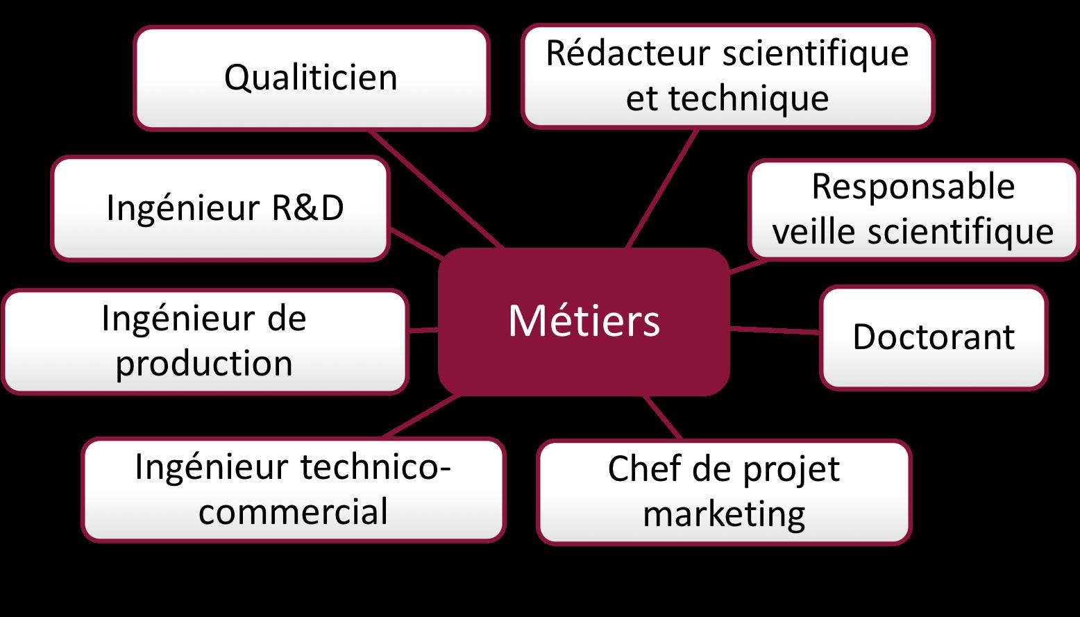 Metiers_MGB